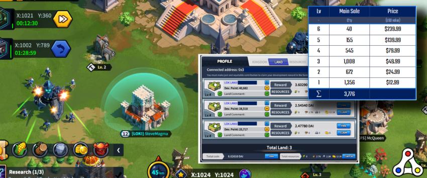 league of kingdoms main land sale