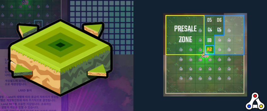 league of kingdoms presale zones