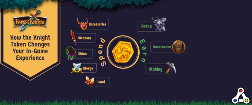 forest knight token tokenomics